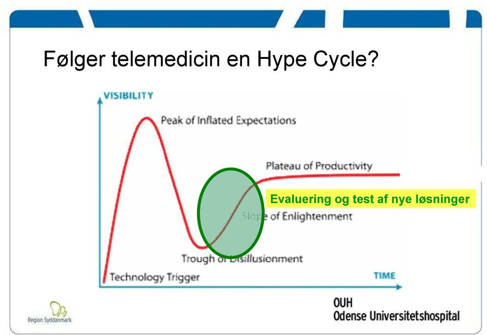 Hype Cycle?