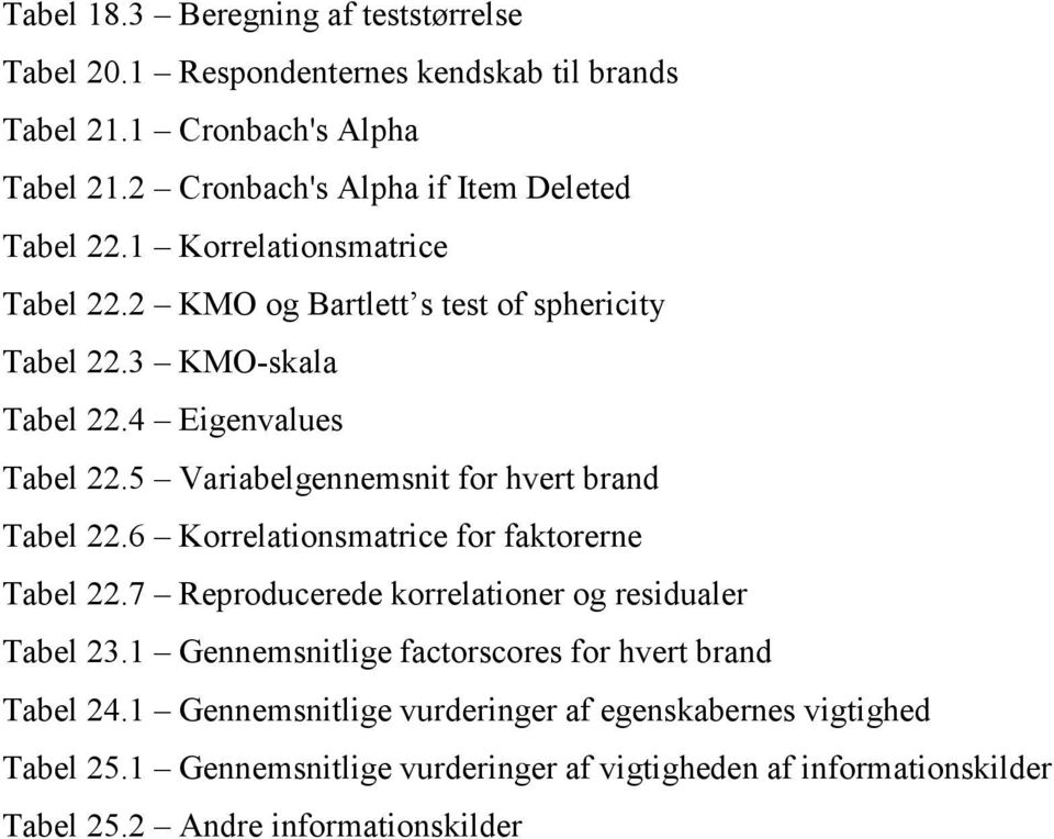 4 Eigenvalues Tabel 22.5 Variabelgennemsnit for hvert brand Tabel 22.6 Korrelationsmatrice for faktorerne Tabel 22.