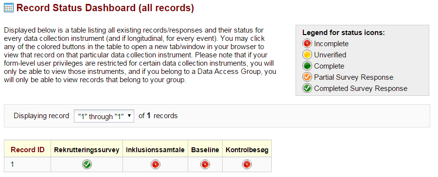 Status Dashboard The REDCap will not show all the individuals in survey participant list.