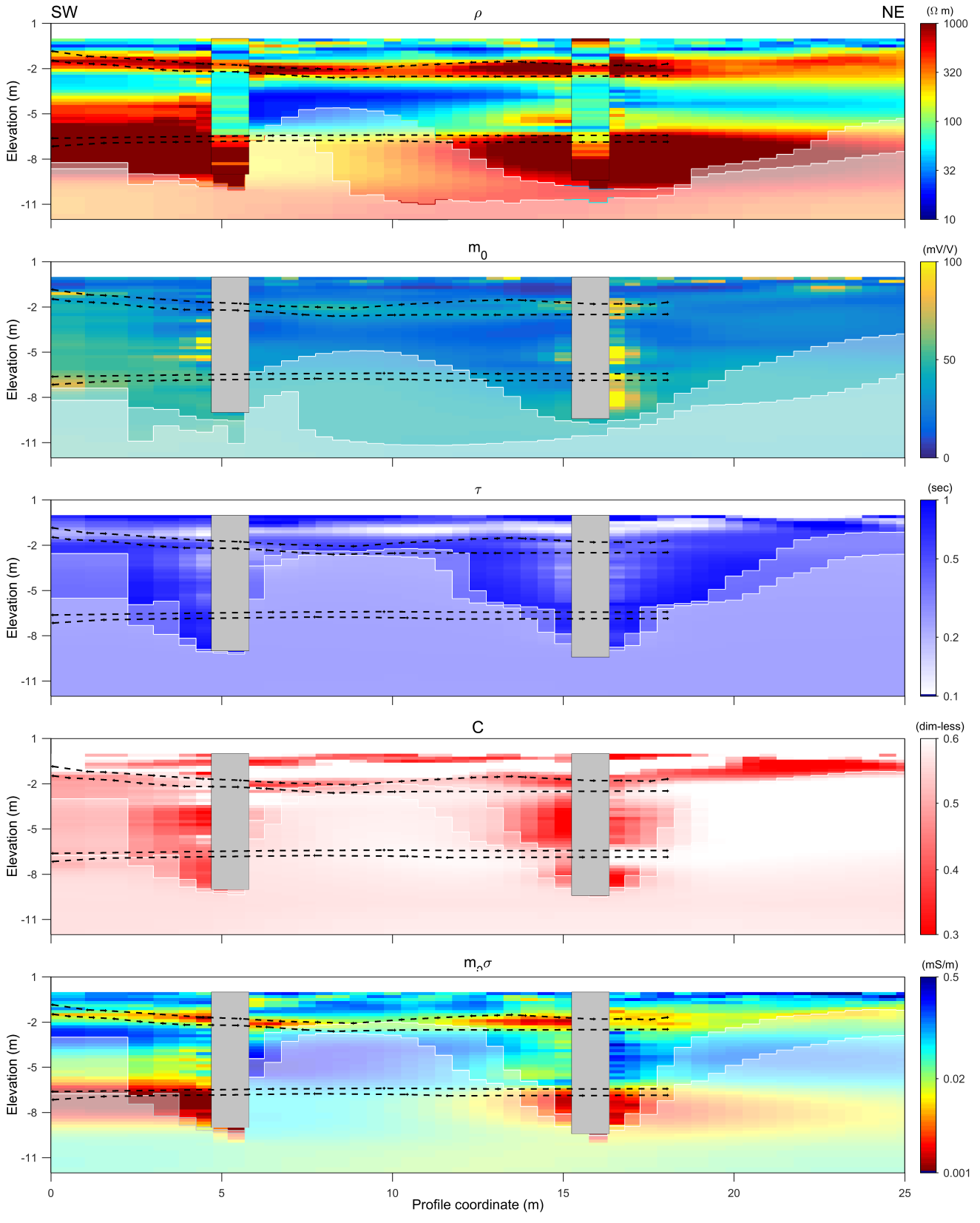 Figure 16: Inversion result using data from boreholes 0635 and 1720, and geologic truth.