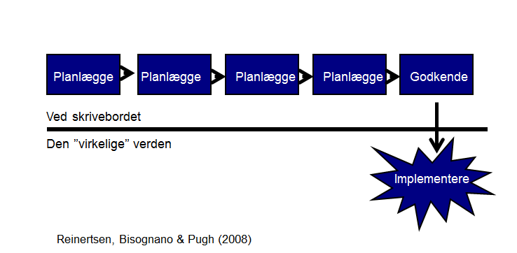 Traditionel implementering
