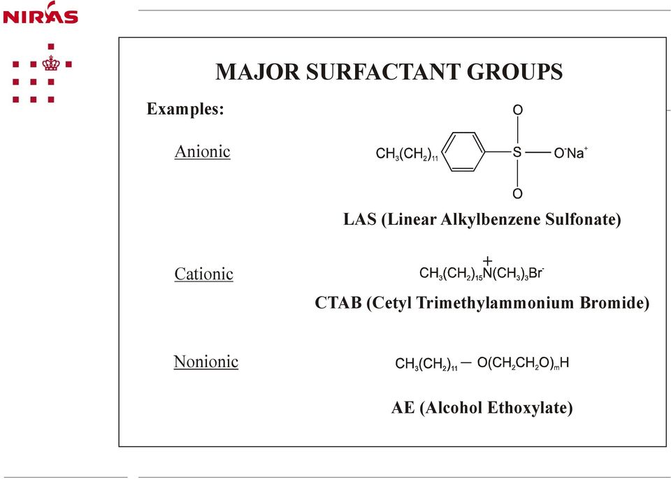 Sulfonate) Cationic CTAB (Cetyl