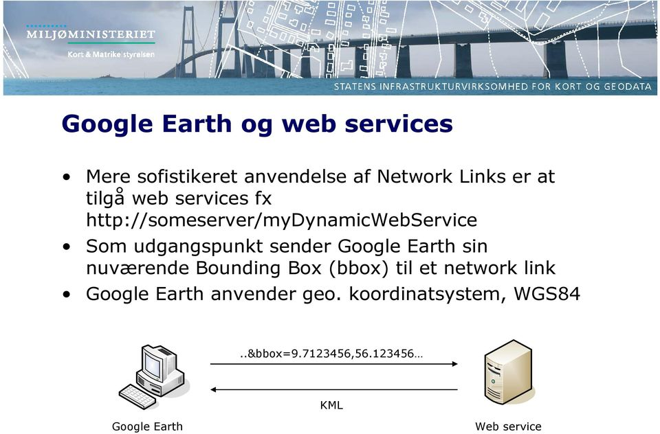 Google Earth sin nuværende Bounding Box (bbox) til et network link Google Earth