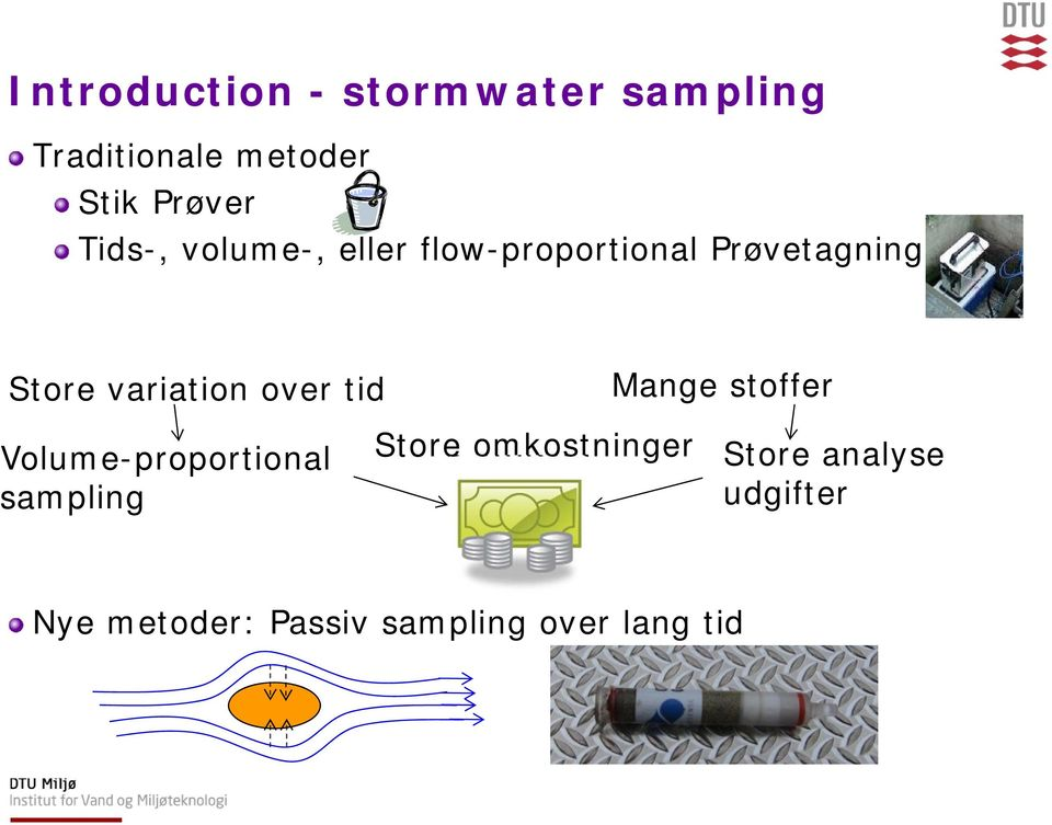 over tid Mange stoffer Volume-proportional sampling Store