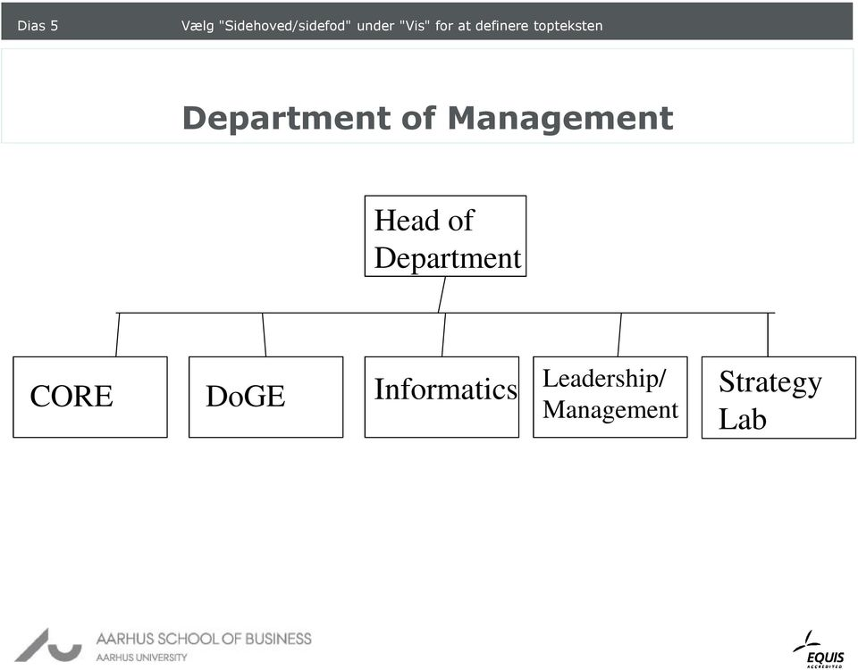 Department of Management Head of