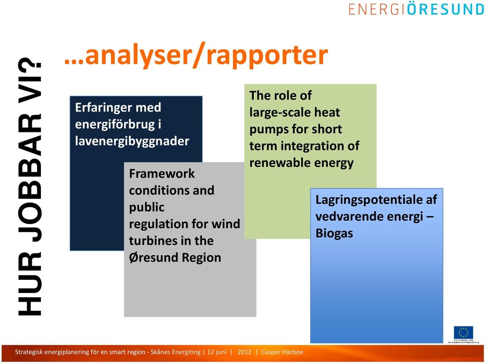 Framework conditions and public regulation for wind turbines in the