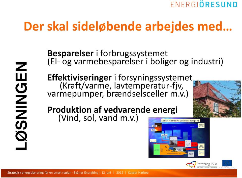 Danish Alternative (Biomass transport) Fuel Total 90,4 TWh H2 Electrolyser H 2 41,4 TWh 18,0 TWh 60,9 TWh CHP, HP and Power plants 16,7 TWh 53,5 TWh Household & Industry