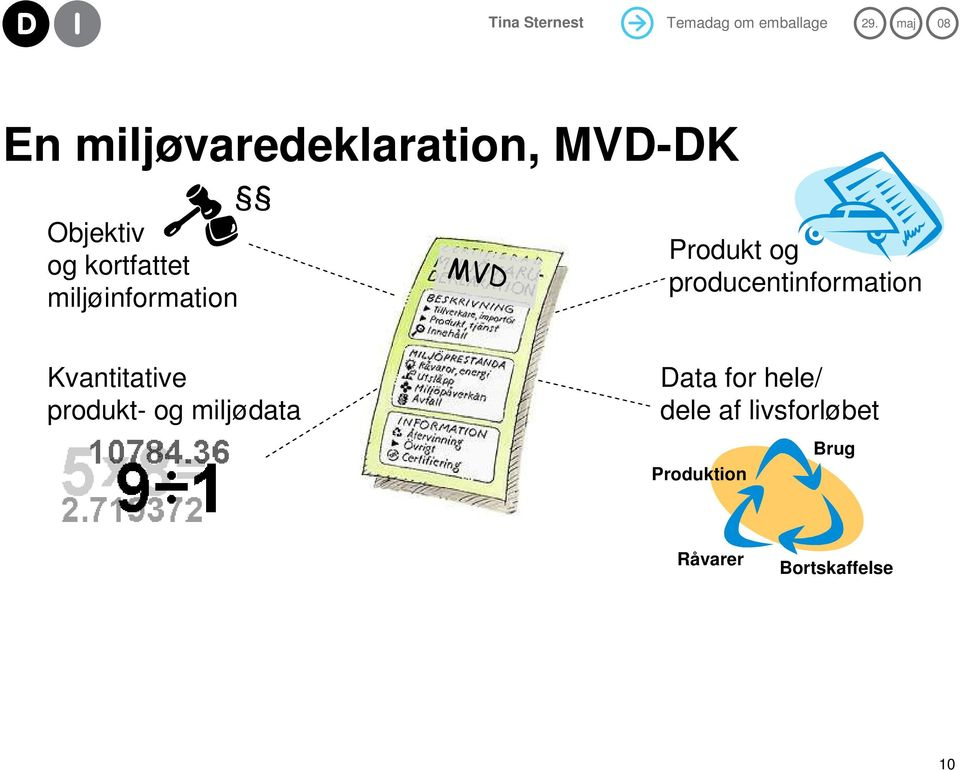 Kvantitative produkt- og miljødata Data for hele/ dele