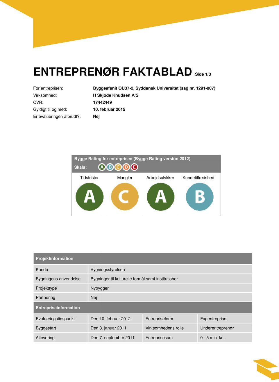 : Nej Bygge Rating for entreprisen (Bygge Rating version 2012) Skala: Mangler Kundetilfredshed Projektinformation Kunde Bygningens anvendelse Projekttype Partnering