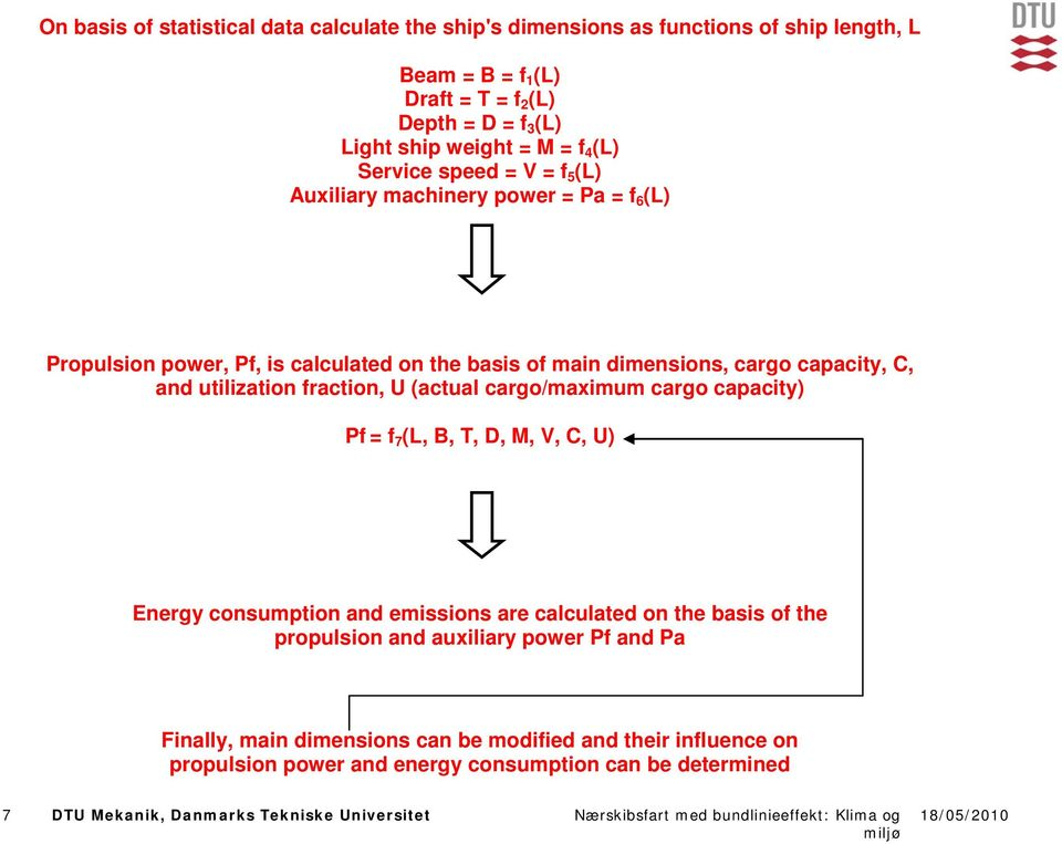 fraction, U (actual cargo/maximum cargo capacity) Pf = f 7 (L, B, T, D, M, V, C, U) Energy consumption and emissions are calculated on the basis of the propulsion and auxiliary