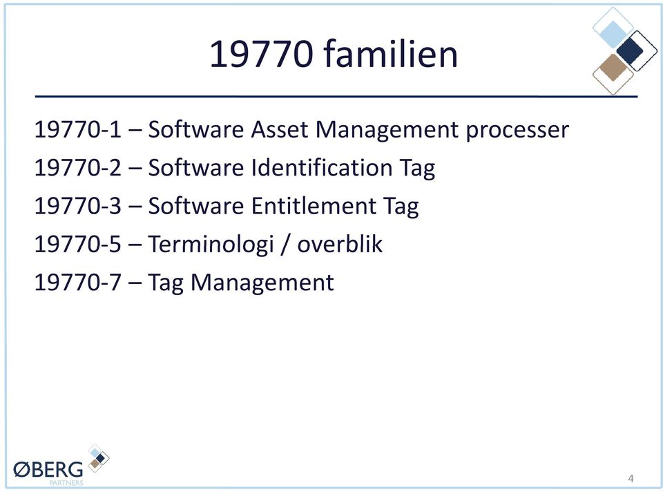 Identification Tag 19770-3 Software