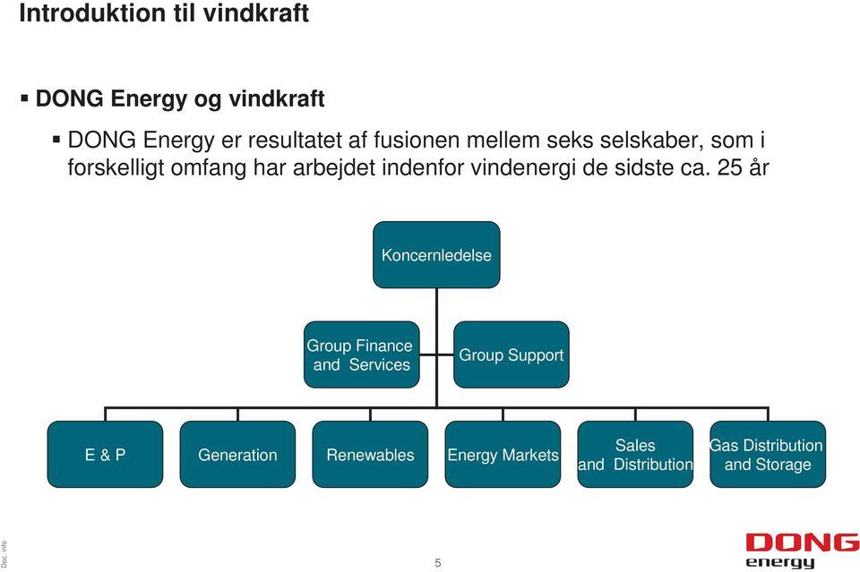 ca. 25 år Koncernledelse Group Finance and Services Group Support E & P