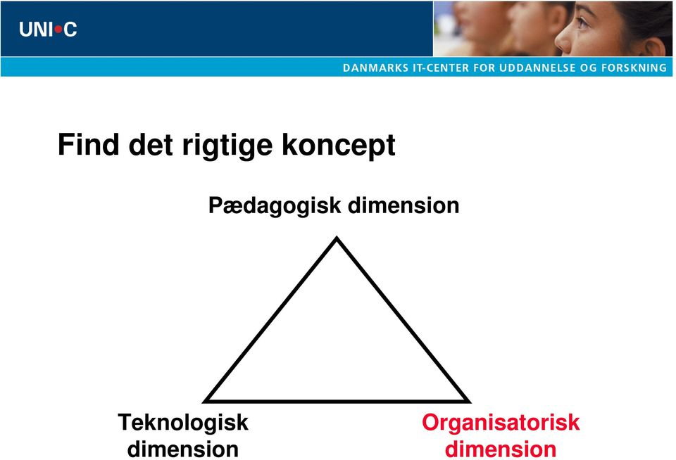 dimension Teknologisk