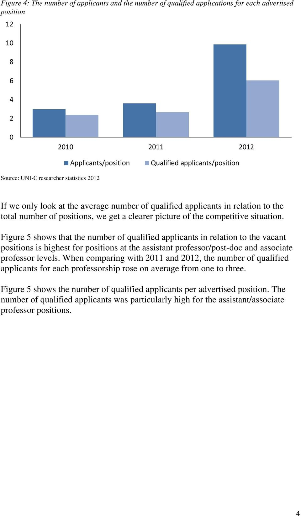 Figure 5 shows that the number of qualified applicants in relation to the vacant positions is highest for positions at the assistant professor/post-doc and associate professor levels.
