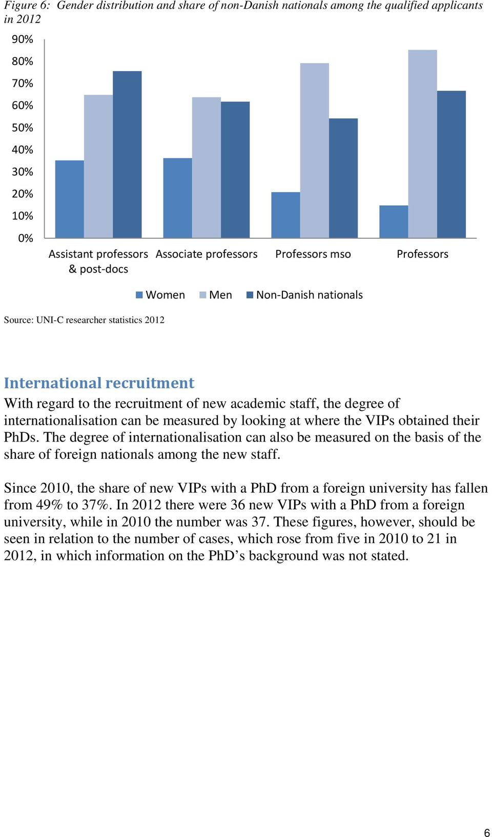 internationalisation can be measured by looking at where the VIPs obtained their PhDs.