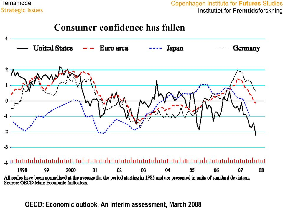 Economic outlook, An