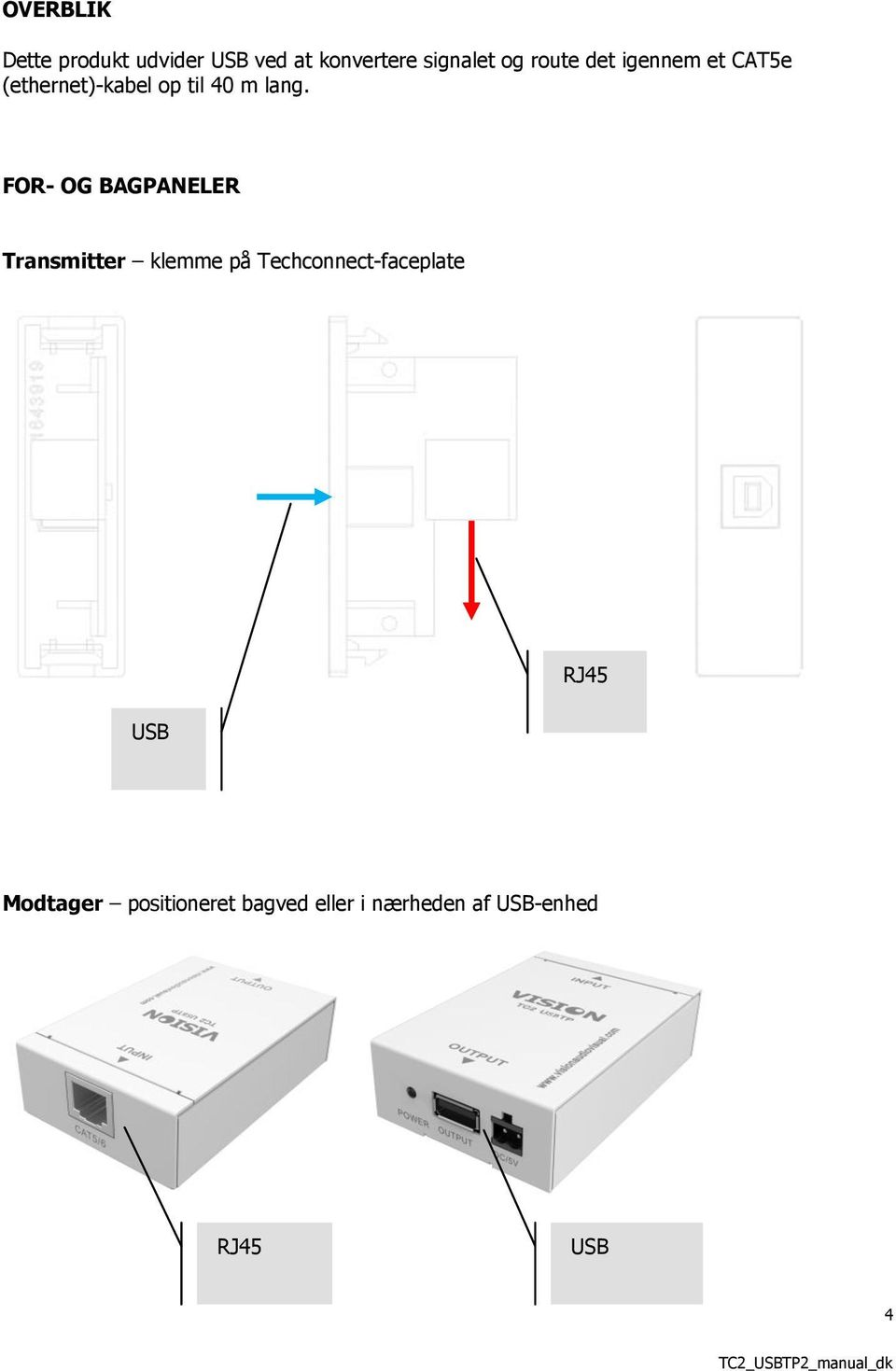 FOR- OG BAGPANELER Transmitter klemme på Techconnect-faceplate USB