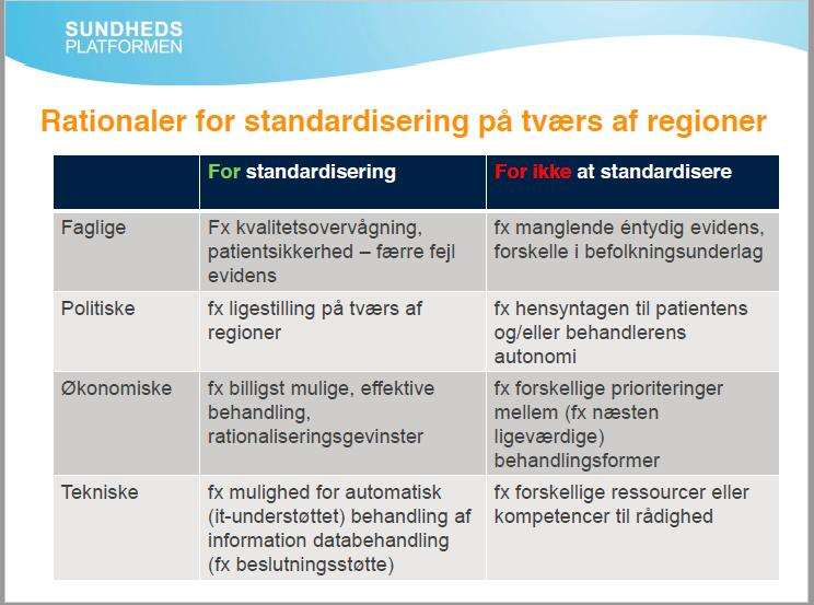 Appendix 4 - Rationale for standardization The below slide is taken from a