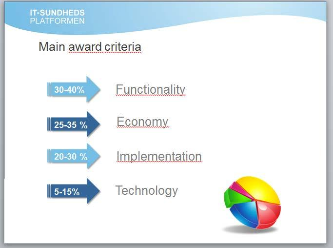 Appendix 6 - Main award criteria The below slide is taken from a presentation we have
