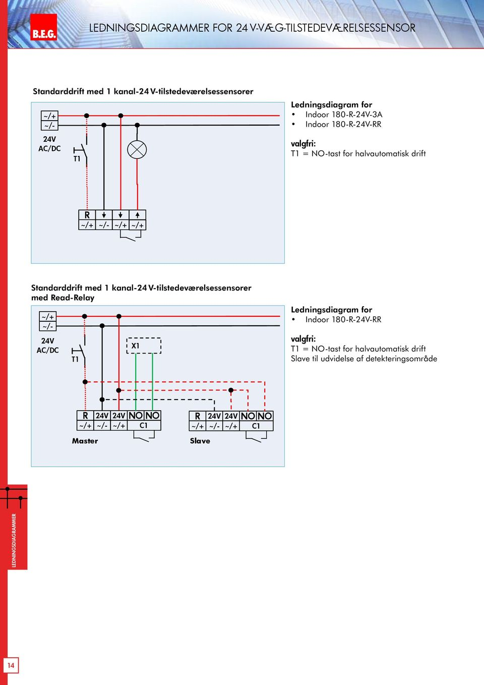 180--24V-3A Indoor 180--24V- = O-tast for halvautomatisk drift Standarddrift med 1 kanal-24