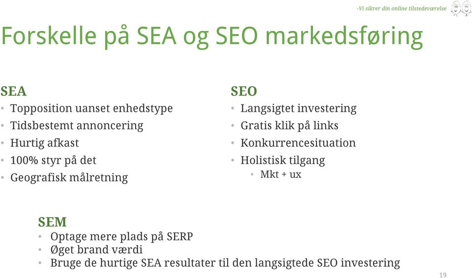 investering Gratis klik på links Konkurrencesituation Holistisk tilgang Mkt + ux SEM