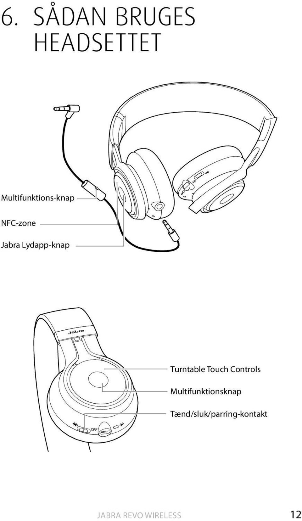 Multifunktions-knap NFC-zone Jabra
