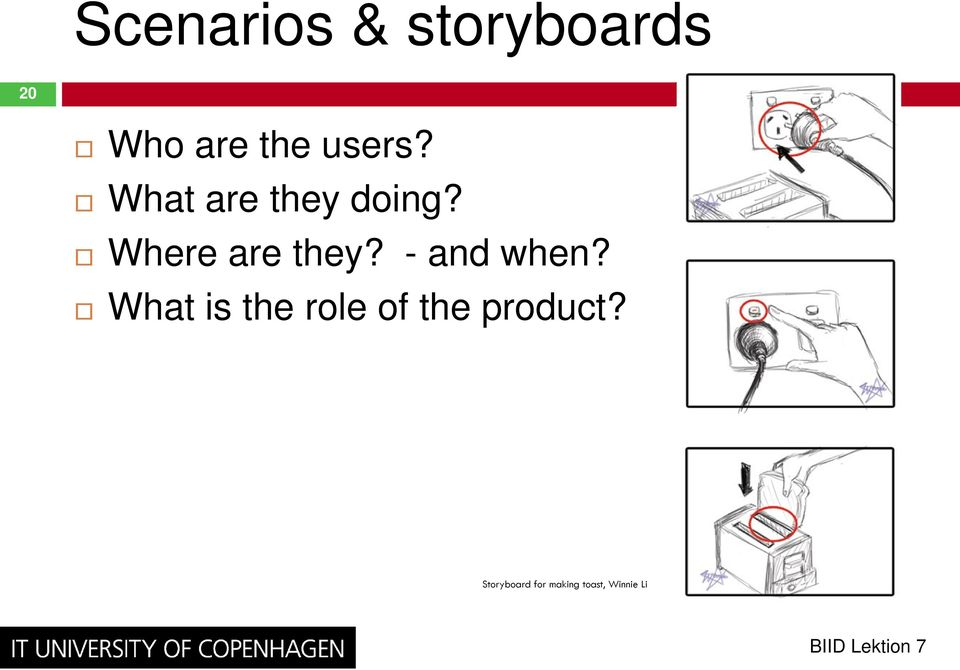 - and when? What is the role of the product?